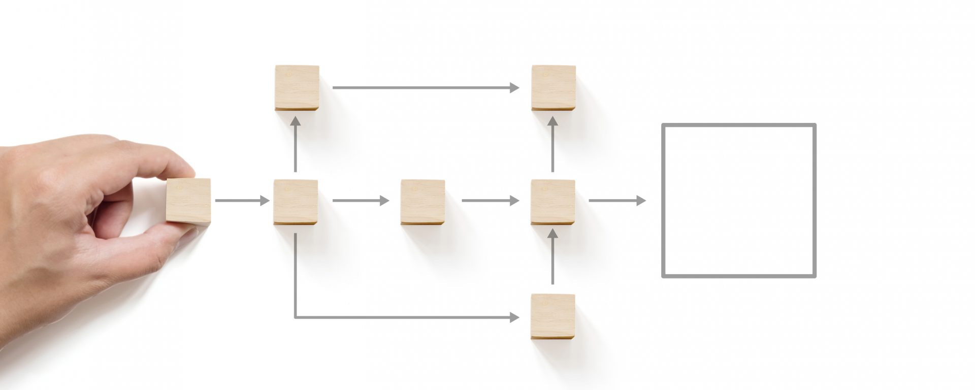 Buyer Process Mapping Banner